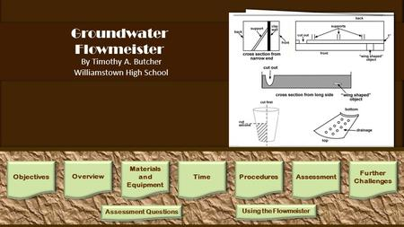 Groundwater Flowmeister By Timothy A. Butcher Williamstown High School Flowmeister Construction: 1.Divide the clear container with a modeling clay wall,