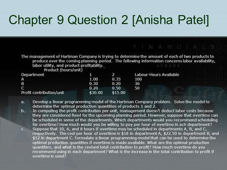Chapter 9 Question 2 [Anisha Patel] The management of Hartman Company is trying to determine the amount of each of two products to produce over the coming.