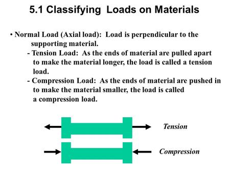 5.1 Classifying Loads on Materials
