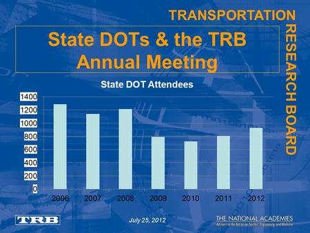 TRANSPORTATION RESEARCH BOARD State DOTs & the TRB Annual Meeting July 25, 2012.