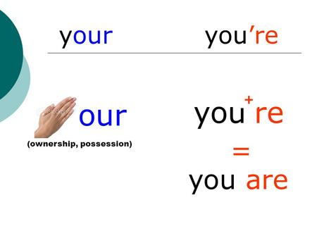 Your you're your you're you are = + (ownership, possession)