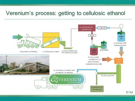 1 Verenium's process: getting to cellulosic ethanol.