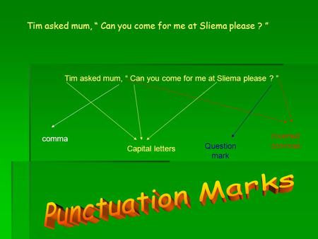 "Tim asked mum, "" Can you come for me at Sliema please ? "" comma Capital letters Question mark Inverted commas."