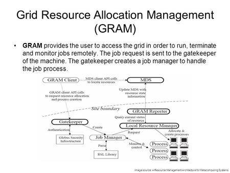 Grid Resource Allocation Management (GRAM) GRAM provides the user to access the grid in order to run, terminate and monitor jobs remotely. The job request.