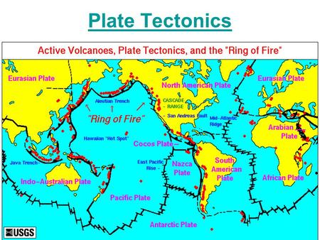 Plate Tectonics. The Theory of Plate Tectonics is a theory that describes the formation, movements, and interactions of Earth's lithospheric plates that.