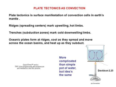 PLATE TECTONICS AS CONVECTION Plate tectonics is surface manifestation of convection cells in earth's mantle. Ridges (spreading centers) mark upwelling,