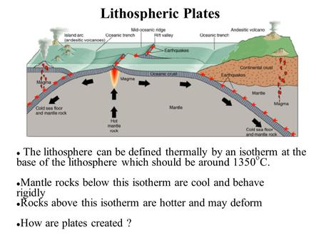 Lithospheric Plates The lithosphere can be defined thermally by an isotherm at the base of the lithosphere which should be around 1350 o C. Mantle rocks.