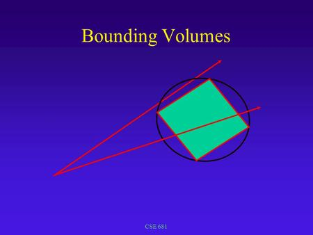 CSE 681 Bounding Volumes. CSE 681 Bounding Volumes Use simple volume enclose object(s) tradeoff for rays where there is extra intersection test for object.
