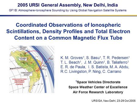 URSIGA, New Delhi, 23-29 Oct 2005 Coordinated Observations of Ionospheric Scintillations, Density Profiles and Total Electron Content on a Common Magnetic.