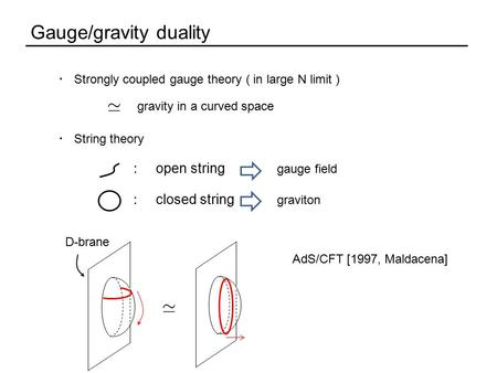 Gauge/gravity duality ・ Strongly coupled gauge theory ( in large N limit ) ・ String theory gravity in a curved space AdS/CFT [1997, Maldacena] D-brane.