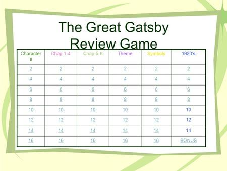 The Great Gatsby Review Game Character s Chap 1-4Chap 5-9ThemeSymbols1920's 222222 444444 666666 888888 10 12 14 16 BONUS.