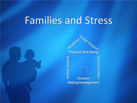 Families and Stress Physical Well Being Material Needs Communication Relational Decision Making/Management Social Support.