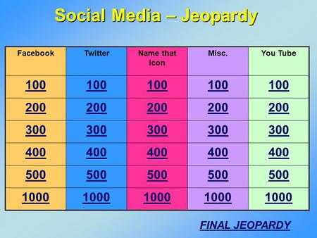 Social Media – Jeopardy FacebookTwitterName that Icon Misc.You Tube 100 200 300 400 500 1000 FINAL JEOPARDY.