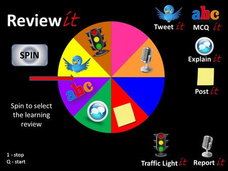 SPIN Spin to select the learning review 1 - stop Q - start Review it Tweet it MCQ it Explain it Post it Report it Traffic Light it.