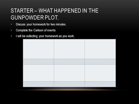 STARTER – WHAT HAPPENED IN THE GUNPOWDER PLOT. Discuss your homework for two minutes. Complete the Cartoon of events I will be collecting your homework.