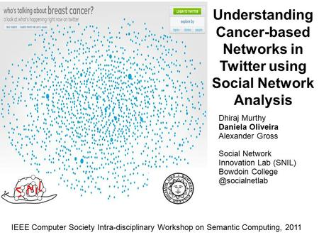 Understanding Cancer-based Networks in Twitter using Social Network Analysis Dhiraj Murthy Daniela Oliveira Alexander Gross Social Network Innovation Lab.