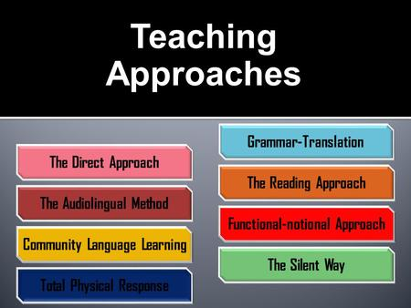 Teaching Approaches Grammar-Translation The Direct Approach