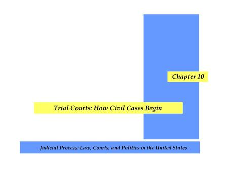 Chapter Topics The Disputing Pyramid Resolution Without Filing a Lawsuit The Litigation Explosion Argument Tort Reform The Complex World of Torts Alternative.