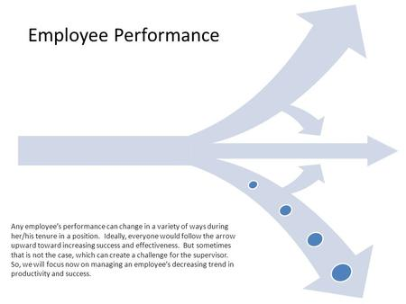 Employee Performance Any employee's performance can change in a variety of ways during her/his tenure in a position. Ideally, everyone would follow the.