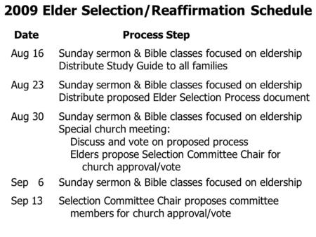 2009 Elder Selection/Reaffirmation Schedule Aug 16 Sunday sermon & Bible classes focused on eldership Distribute Study Guide to all families Aug 23 Sunday.