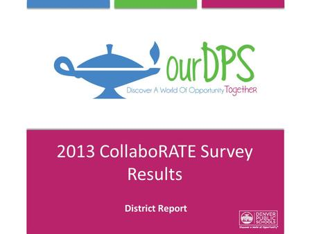 2013 CollaboRATE Survey Results