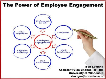 The Power of Employee Engagement Bob Lavigna Assistant Vice Chancellor - HR University of Wisconsin