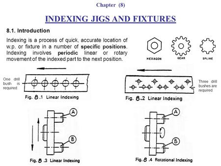 Chapter (8) INDEXING JIGS AND FIXTURES 8.1. Introduction Indexing is a process of quick, accurate location of w.p. or fixture in a number of specific positions.