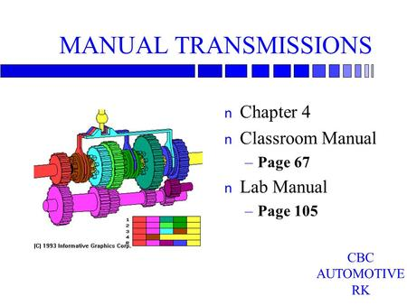 MANUAL TRANSMISSIONS n Chapter 4 n Classroom Manual –Page 67 n Lab Manual –Page 105 CBC AUTOMOTIVE RK.