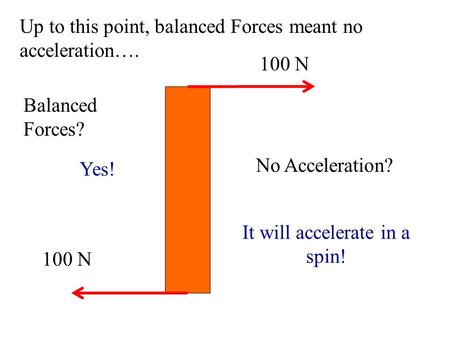 Up to this point, balanced Forces meant no acceleration…. 100 N Balanced Forces? Yes! No Acceleration? It will accelerate in a spin!