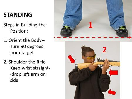 STANDING Steps in Building the Position: 1. Orient the Body-- Turn 90 degrees from target 2. Shoulder the Rifle-- Keep wrist straight- -drop left arm on.
