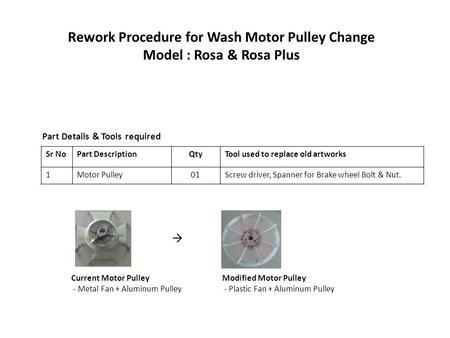 Rework Procedure for Wash Motor Pulley Change Model : Rosa & Rosa Plus Part Details & Tools required Sr NoPart DescriptionQtyTool used to replace old artworks.