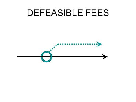 DEFEASIBLE FEES DEFEASIBLE FEES Restatement Terms FEE SIMPLE DETERMINABLE (to grantor; automatic) F.S. ON CONDITION SUBSEQUENT (to grantor; must act)