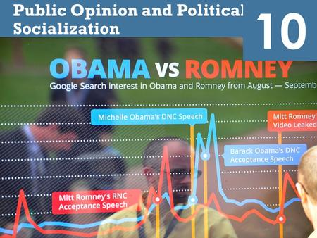 10 Public Opinion and Political Socialization