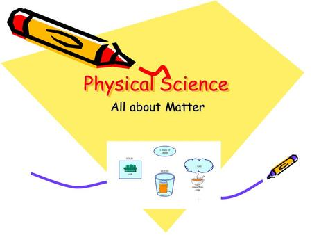 Physical Science All about Matter What is Matter? MMatter is anything that takes up space and has mass. YYou probably use different items that are.