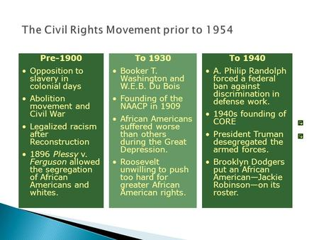 the cause and effect of reconstruction�s failure to the civil rights movement. The failure of reconstruction was a tragedy, but it's also possible to say that it might have turned out a good deal worse than it did.