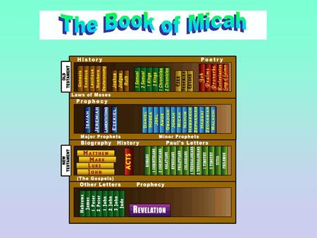 The Book of Micah Preliminary matters: Anterior to any serious study of a book, it is needful that preliminary matters such as the setting, scope, and.