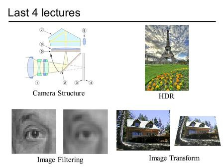 Last 4 lectures Camera Structure HDR Image Filtering Image Transform.