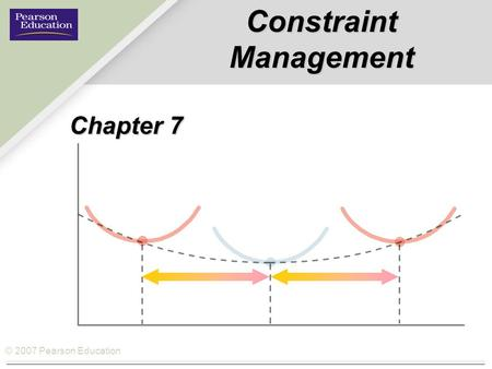 © 2007 Pearson Education Constraint Management Chapter 7.