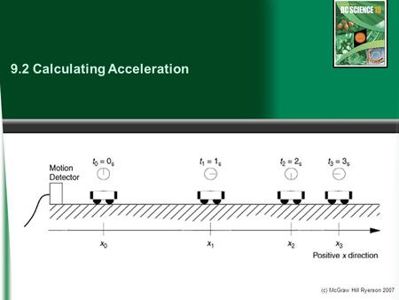 (c) McGraw Hill Ryerson 2007 9.2 Calculating Acceleration.