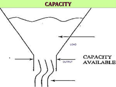 CAPACITY LOAD OUTPUT.