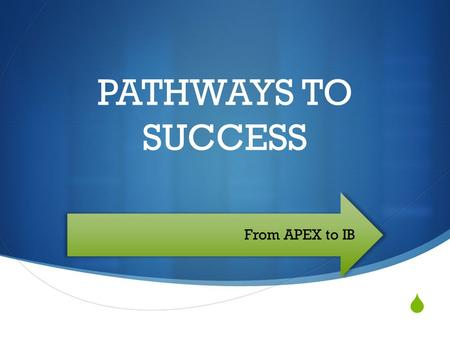  PATHWAYS TO SUCCESS From APEX to IB. APEX (Academic Program for the Exceptional)  A special education service designed for students in the Shelby County.