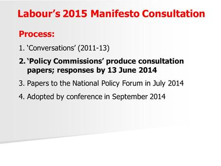 <strong>Labour</strong>'s 2015 Manifesto Consultation Process: 1.'Conversations' (2011-13) 2.'Policy Commissions' produce consultation papers; responses by 13 June 2014.