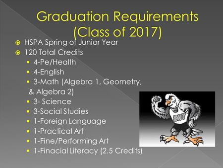  HSPA Spring of Junior Year  120 Total Credits  4-Pe/Health  4-English  3-Math (Algebra 1, Geometry, & Algebra 2)  3- Science  3-Social Studies.
