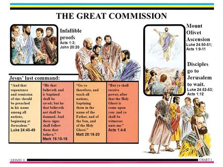 "THE GREAT COMMISSION Infallible proofs Acts 1:3; John 20:20 Jesus' last command: ""But ye shall receive power, after that the Holy Ghost is come upon you:"