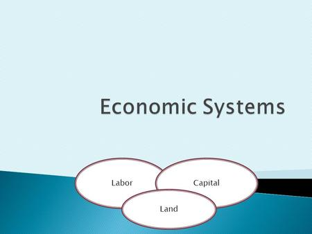 LaborCapital Land.  Production  Consumption  Manufacturing  Regulation  Distribution  Circulation.