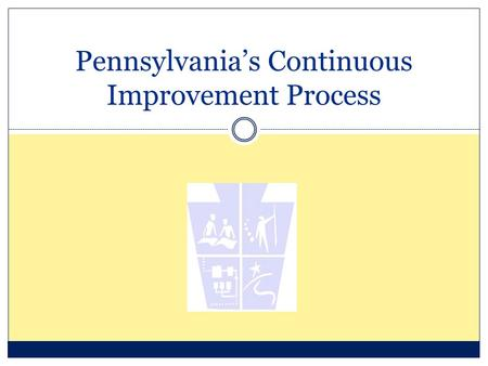 Pennsylvania's Continuous Improvement Process. Understanding AYP How much do you know about AYP?