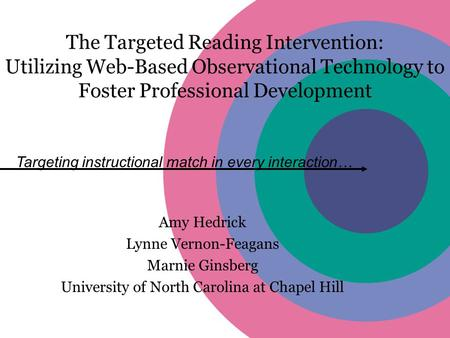 The Targeted Reading Intervention: Utilizing Web-Based Observational Technology to Foster Professional Development Amy Hedrick Lynne Vernon-Feagans Marnie.