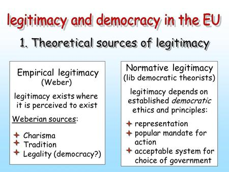 1. Theoretical sources of legitimacy Empirical legitimacy (Weber) legitimacy exists where it is perceived to exist Weberian sources: Charisma Tradition.
