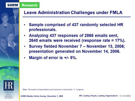 HR: Leading People, Leading Organizations © 2006 SHRM SHRM Weekly Online Survey: November 7, 2006 Leave Administration Challenges under FMLA Sample comprised.