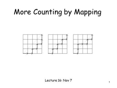 1 More Counting by Mapping Lecture 16: Nov 7. 2 This Lecture Division rule Catalan number.